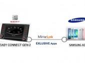 Seat e Samsung estabelecem parceria