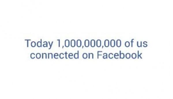 Mil milhões de pessoas utilizaram o Facebook no mesmo dia