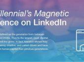 LinkedIn revela o que sabe sobre os Millennials