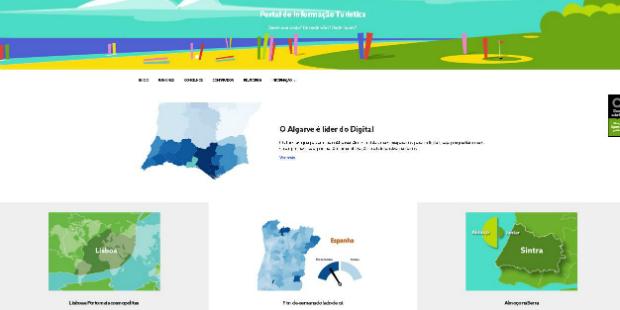 Números do turismo português em portal da Nos